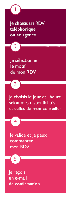 Agenda En Ligne Banque Populaire Rives De Paris